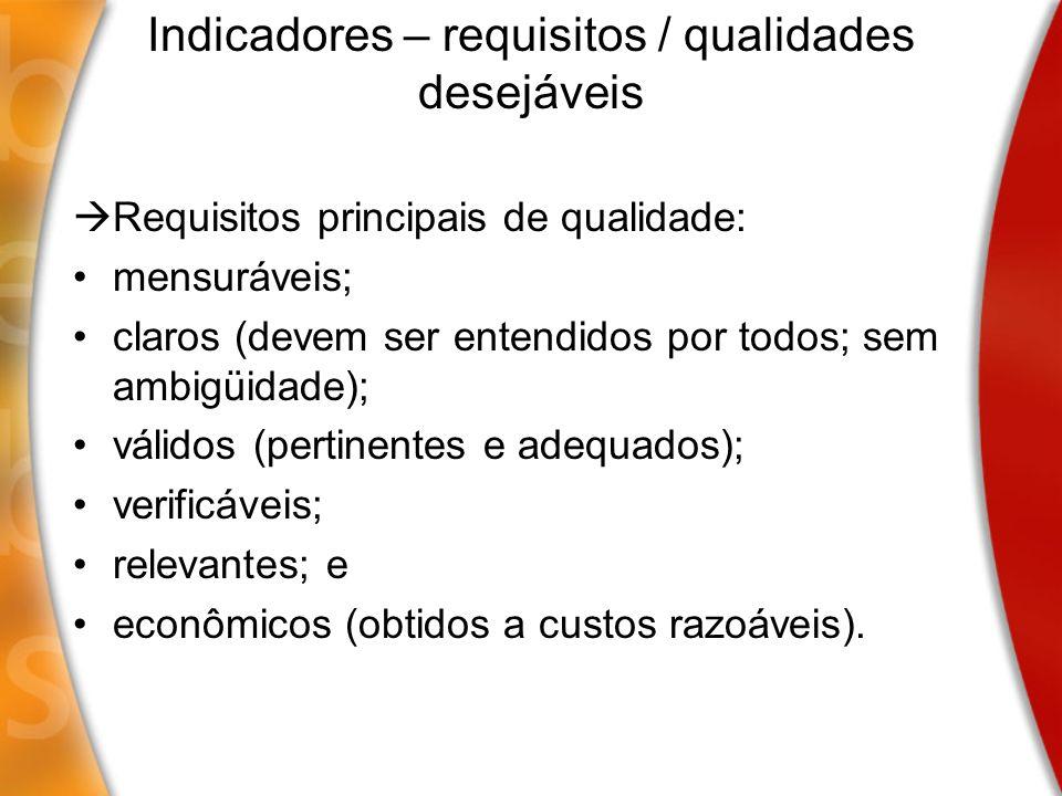 Indicadores – requisitos / qualidades desejáveis Requisitos principais de qualidade: mensuráveis; claros (devem ser entendidos por todos; sem ambigüid
