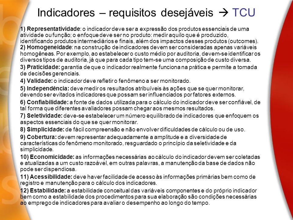 Indicadores – requisitos desejáveis TCU 1) Representatividade: o indicador deve ser a expressão dos produtos essenciais de uma atividade ou função; o