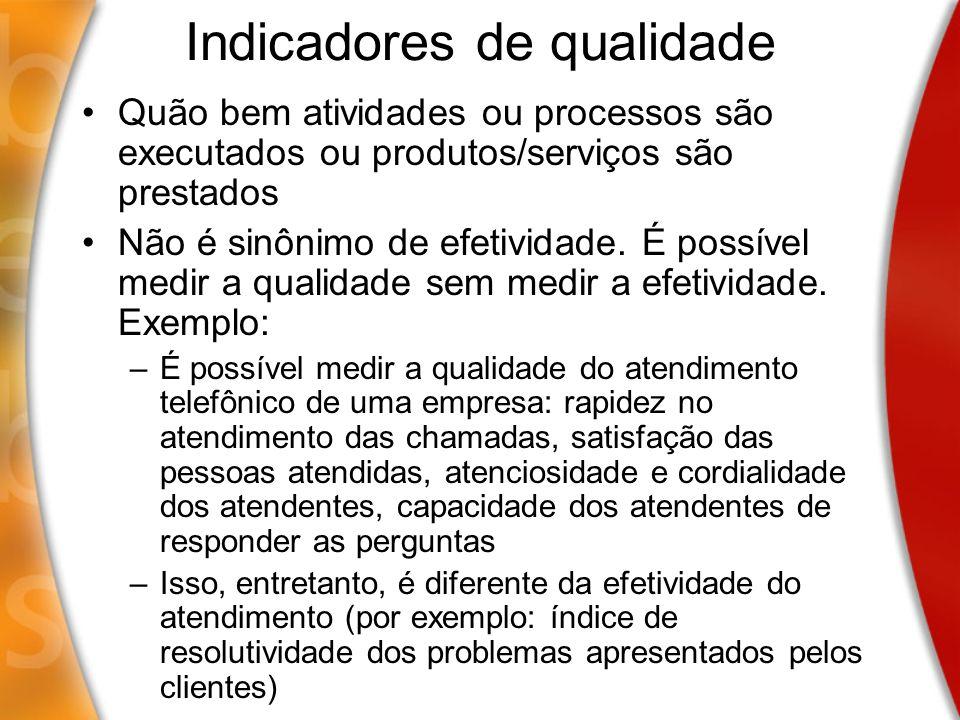 Indicadores de qualidade Quão bem atividades ou processos são executados ou produtos/serviços são prestados Não é sinônimo de efetividade. É possível