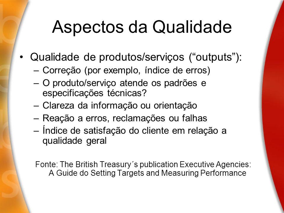 Aspectos da Qualidade Qualidade de produtos/serviços (outputs): –Correção (por exemplo, índice de erros) –O produto/serviço atende os padrões e especi
