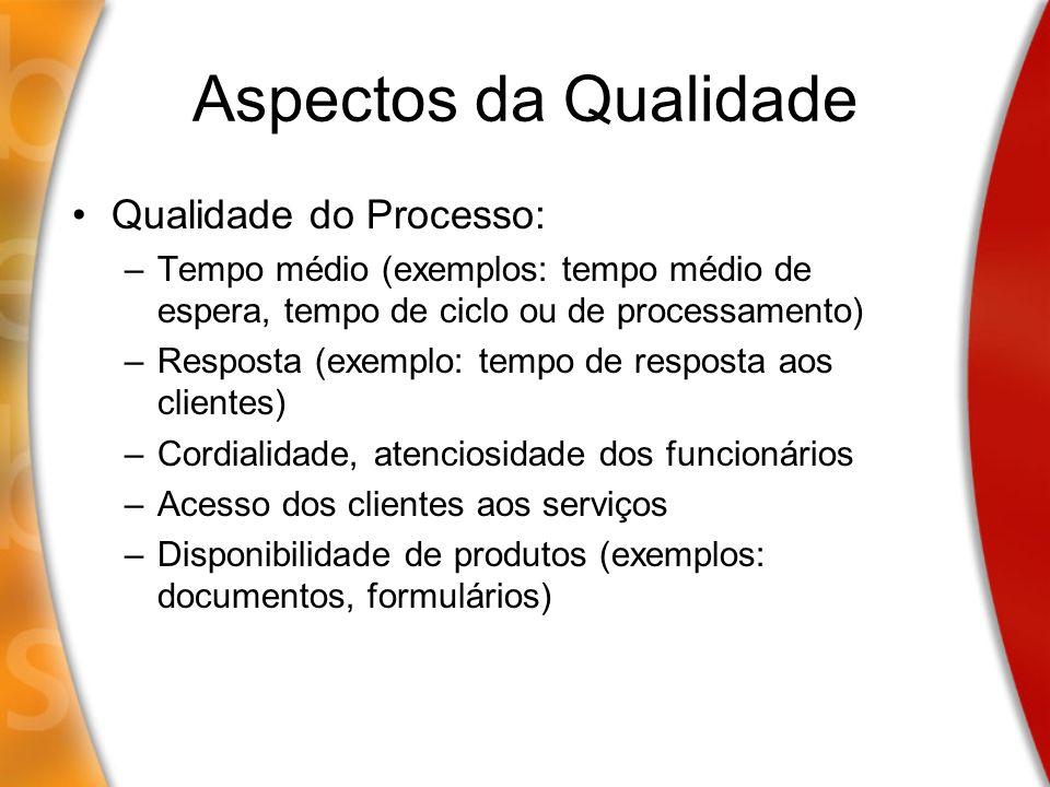 Aspectos da Qualidade Qualidade do Processo: –Tempo médio (exemplos: tempo médio de espera, tempo de ciclo ou de processamento) –Resposta (exemplo: te