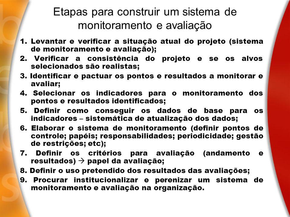 Etapas para construir um sistema de monitoramento e avaliação 1. Levantar e verificar a situação atual do projeto (sistema de monitoramento e avaliaçã