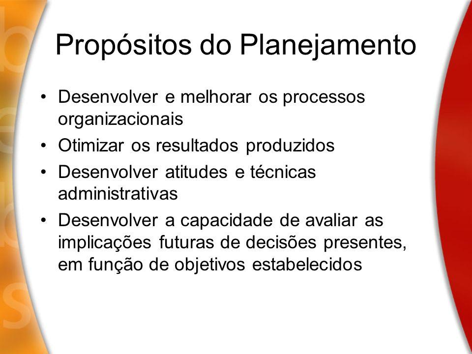 Propósitos do Planejamento Desenvolver e melhorar os processos organizacionais Otimizar os resultados produzidos Desenvolver atitudes e técnicas admin