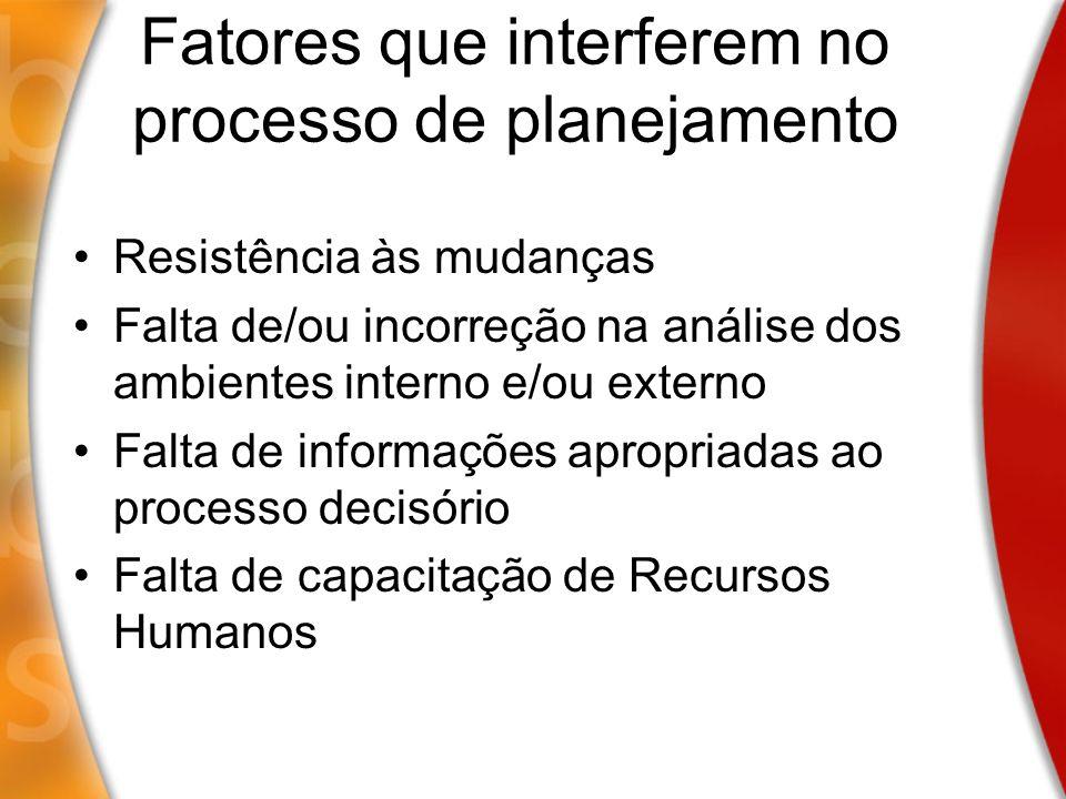 Fatores que interferem no processo de planejamento Resistência às mudanças Falta de/ou incorreção na análise dos ambientes interno e/ou externo Falta