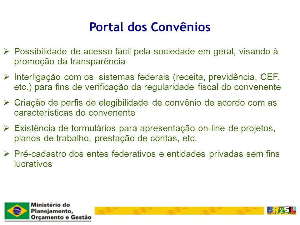 FIM PORTAL DE CONVÊNIO Ministério do Planejamento