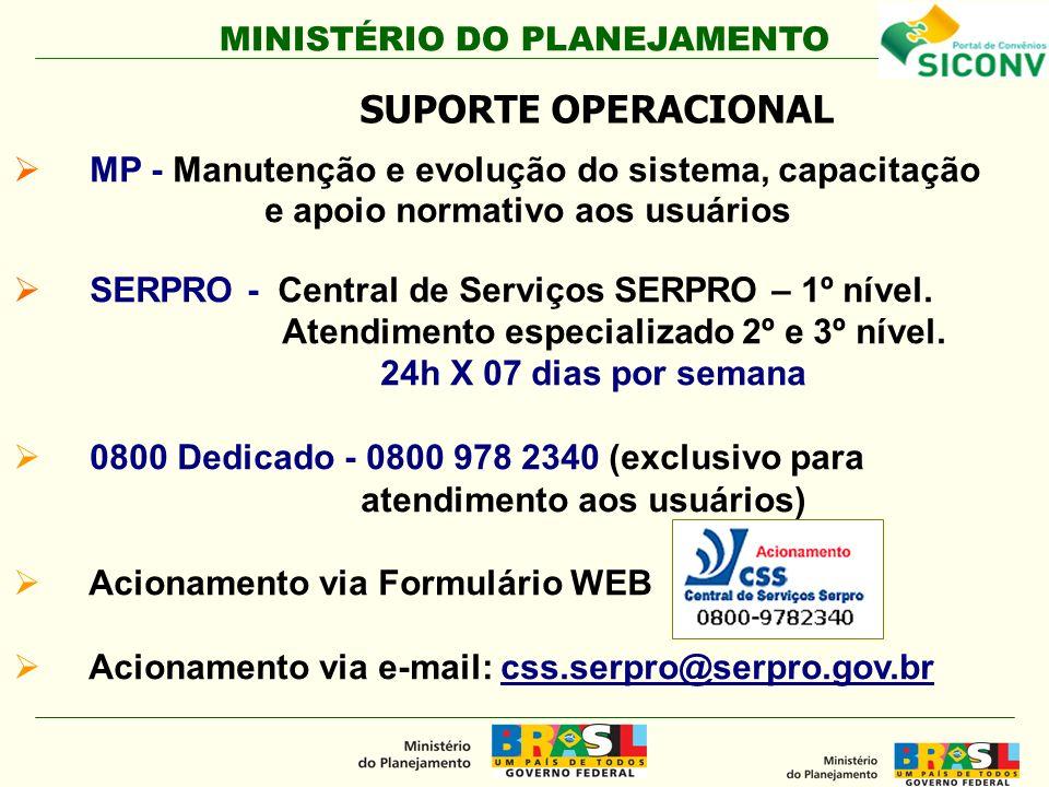 MINISTÉRIO DO PLANEJAMENTO MP - Manutenção e evolução do sistema, capacitação e apoio normativo aos usuários SERPRO - Central de Serviços SERPRO – 1º