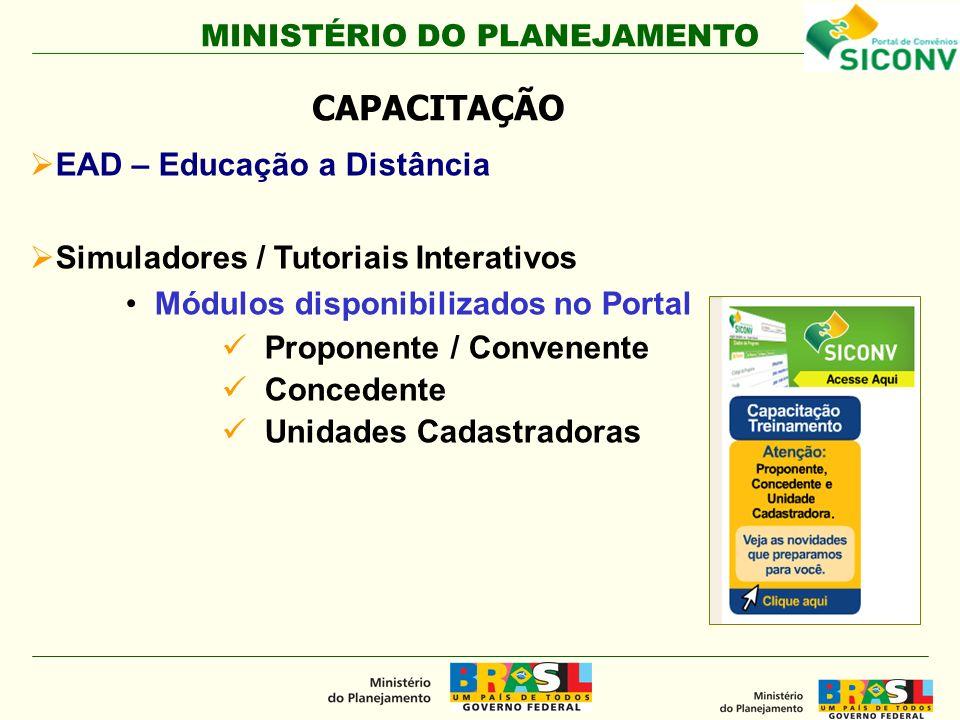 MINISTÉRIO DO PLANEJAMENTO EAD – Educação a Distância Simuladores / Tutoriais Interativos Módulos disponibilizados no Portal Proponente / Convenente Concedente Unidades Cadastradoras CAPACITAÇÃO