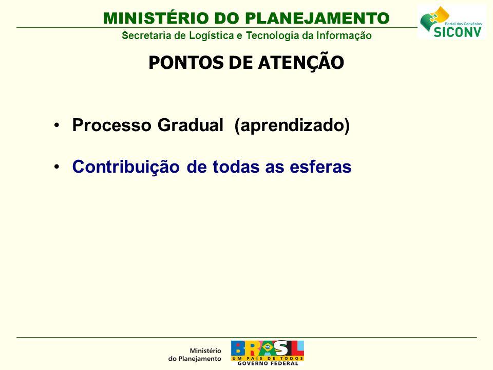 MINISTÉRIO DO PLANEJAMENTO Processo Gradual (aprendizado) Contribuição de todas as esferas Secretaria de Logística e Tecnologia da Informação PONTOS D