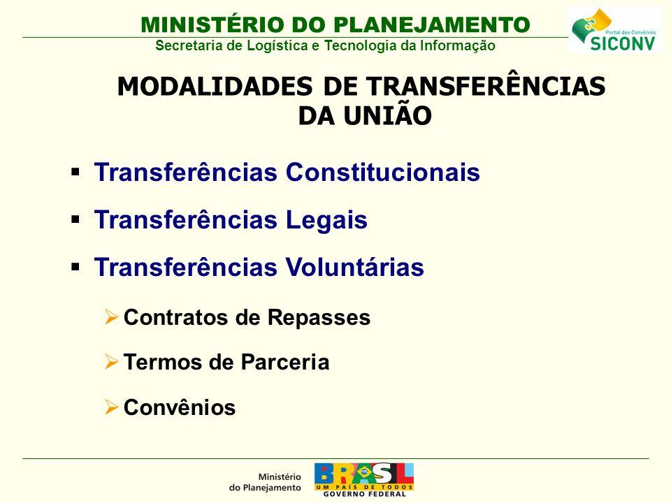 MINISTÉRIO DO PLANEJAMENTO MODALIDADES DE TRANSFERÊNCIAS DA UNIÃO Transferências Constitucionais Transferências Legais Transferências Voluntárias Cont