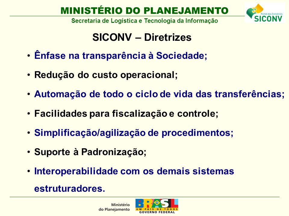 MINISTÉRIO DO PLANEJAMENTO SICONV – Diretrizes Ênfase na transparência à Sociedade; Redução do custo operacional; Automação de todo o ciclo de vida da