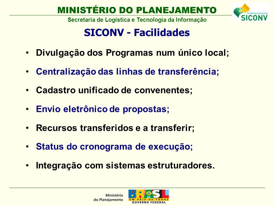 MINISTÉRIO DO PLANEJAMENTO Divulgação dos Programas num único local; Centralização das linhas de transferência; Cadastro unificado de convenentes; Env