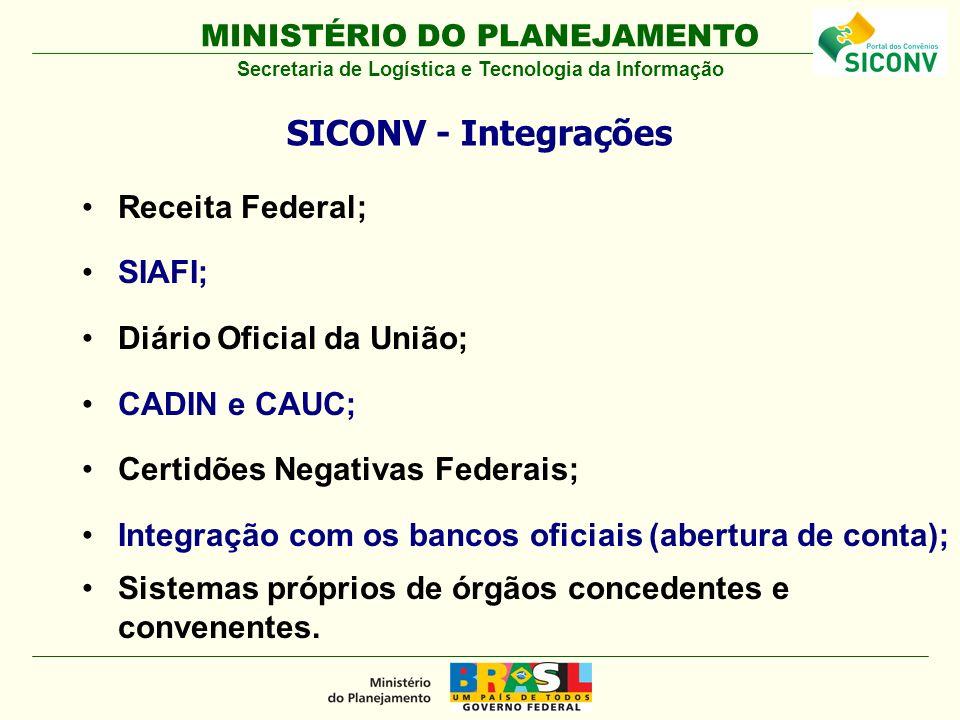 MINISTÉRIO DO PLANEJAMENTO Receita Federal; SIAFI; Diário Oficial da União; CADIN e CAUC; Certidões Negativas Federais; Integração com os bancos ofici