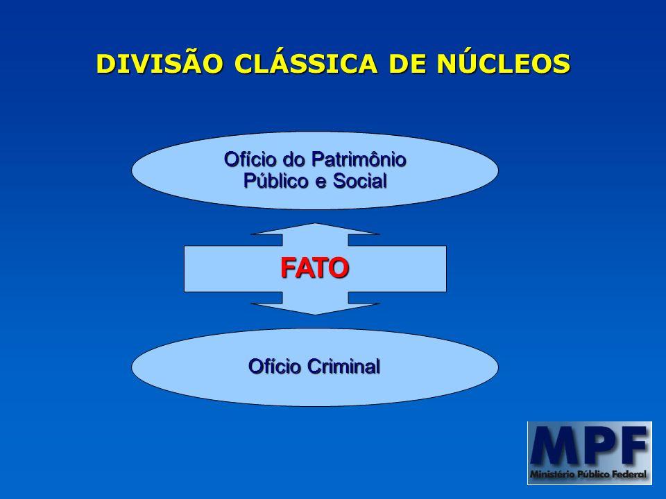 DIVISÃO CLÁSSICA DE NÚCLEOS FATO Ofício do Patrimônio Público e Social Ofício Criminal