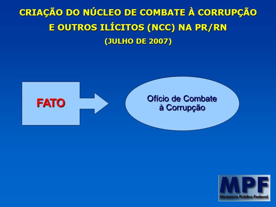 CRIAÇÃO DO NÚCLEO DE COMBATE À CORRUPÇÃO E OUTROS ILÍCITOS (NCC) NA PR/RN (JULHO DE 2007) FATO Ofício de Combate à Corrupção