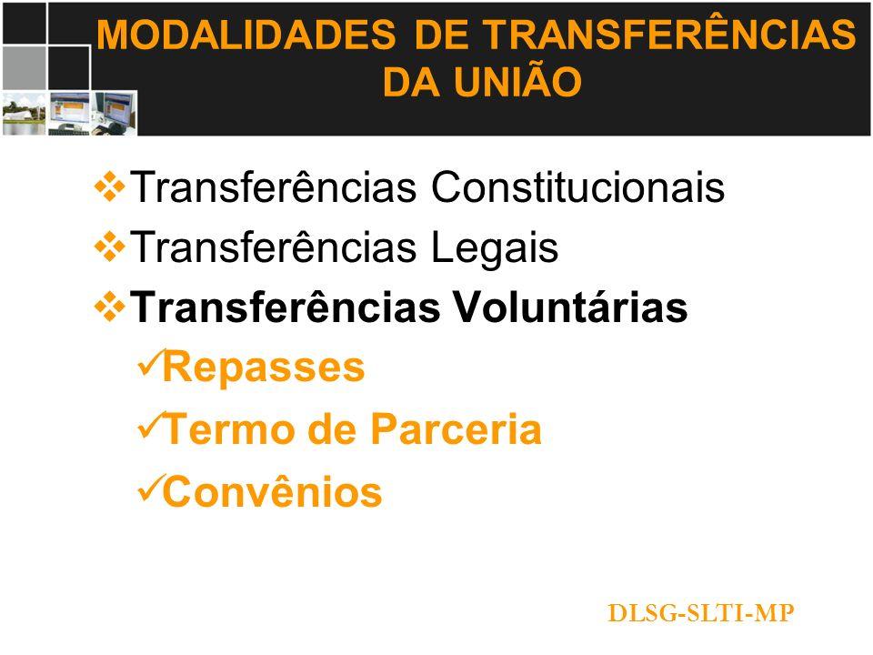 MODALIDADES DE TRANSFERÊNCIAS DA UNIÃO Transferências Constitucionais Transferências Legais Transferências Voluntárias Repasses Termo de Parceria Conv