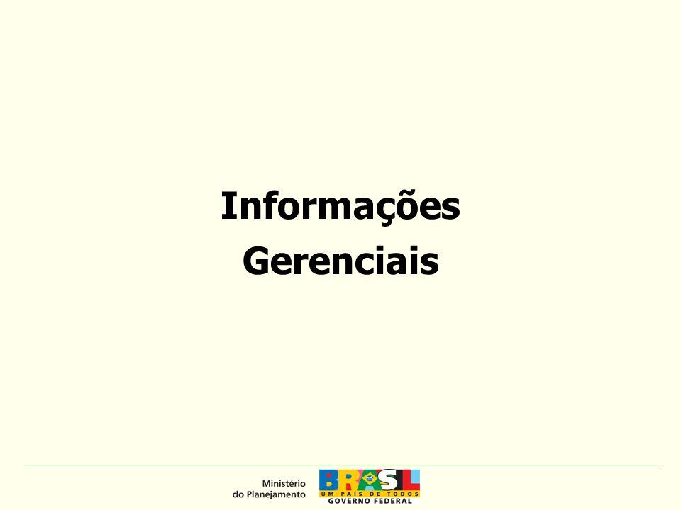 Informações Gerenciais