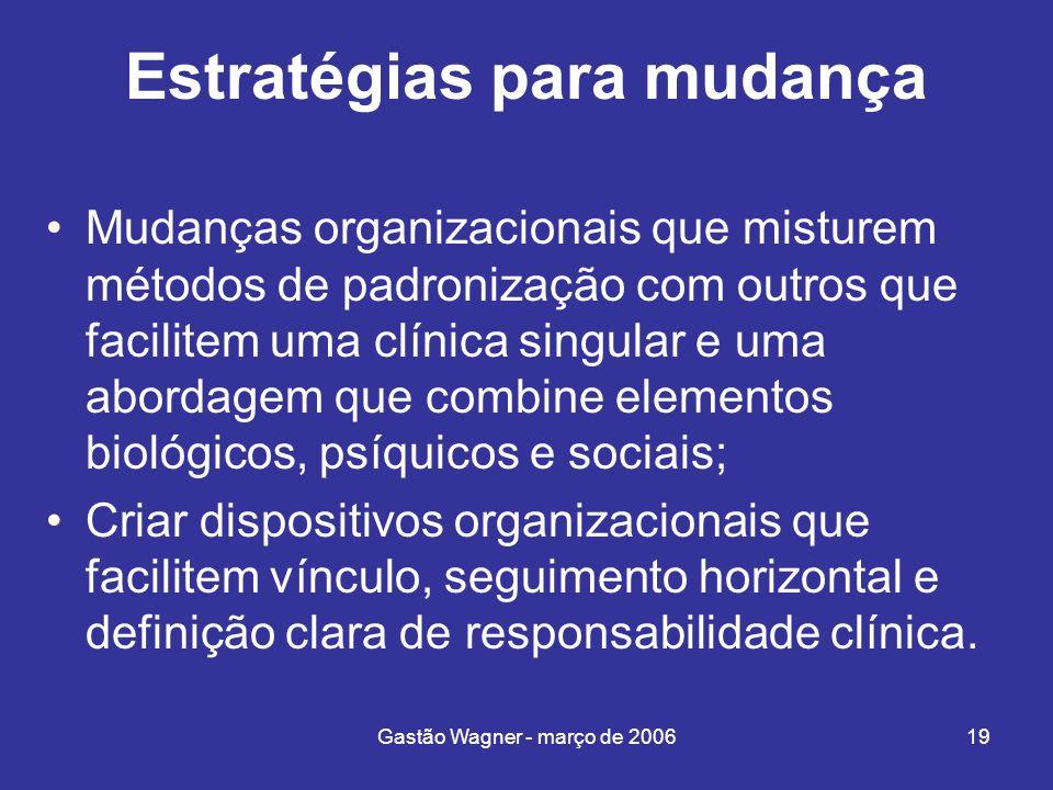 Gastão Wagner - março de 200619 Estratégias para mudança Mudanças organizacionais que misturem métodos de padronização com outros que facilitem uma cl