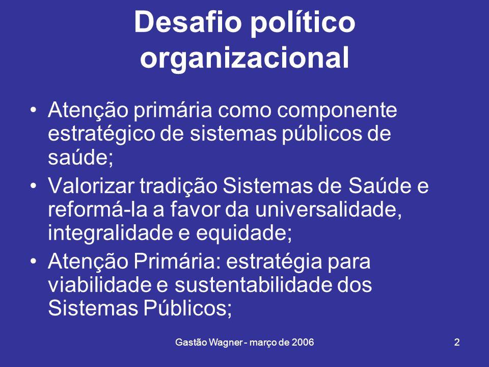 Gastão Wagner - março de 20062 Desafio político organizacional Atenção primária como componente estratégico de sistemas públicos de saúde; Valorizar t