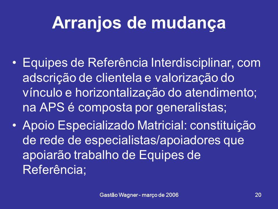 Gastão Wagner - março de 200620 Arranjos de mudança Equipes de Referência Interdisciplinar, com adscrição de clientela e valorização do vínculo e hori