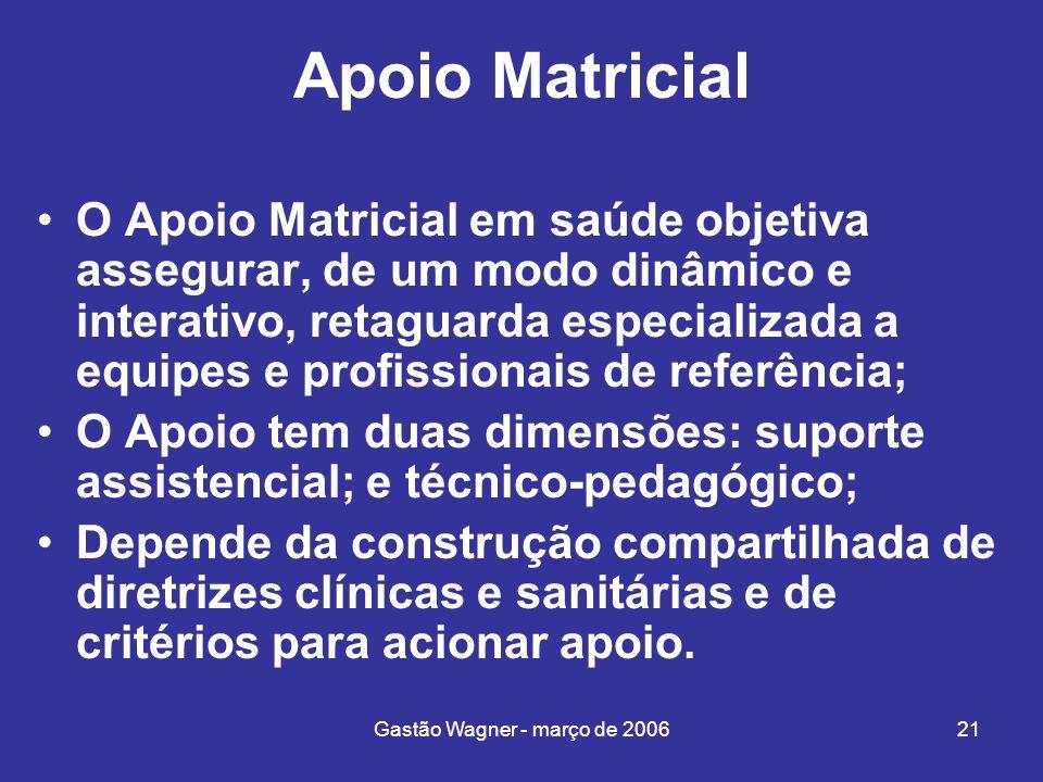 Gastão Wagner - março de 200621 Apoio Matricial O Apoio Matricial em saúde objetiva assegurar, de um modo dinâmico e interativo, retaguarda especializ
