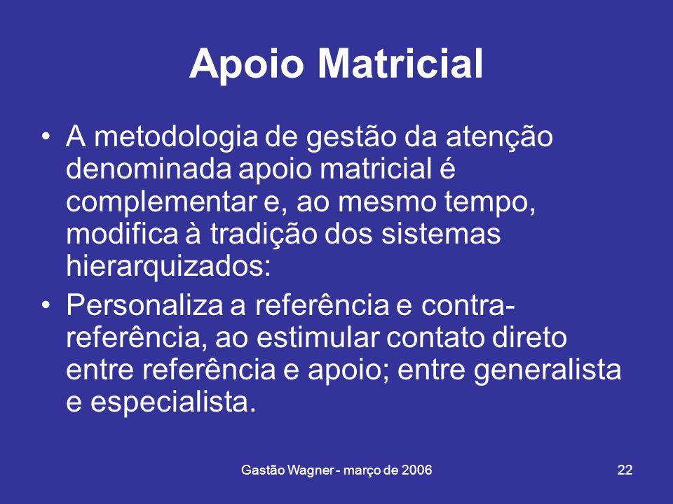 Gastão Wagner - março de 200622 Apoio Matricial A metodologia de gestão da atenção denominada apoio matricial é complementar e, ao mesmo tempo, modifi