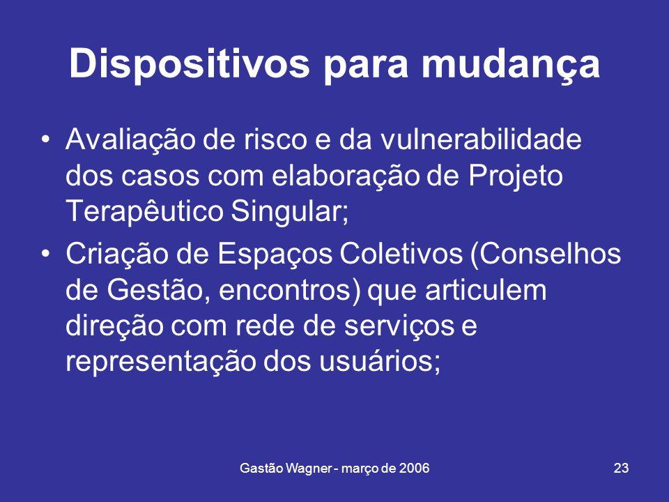 Gastão Wagner - março de 200623 Dispositivos para mudança Avaliação de risco e da vulnerabilidade dos casos com elaboração de Projeto Terapêutico Sing