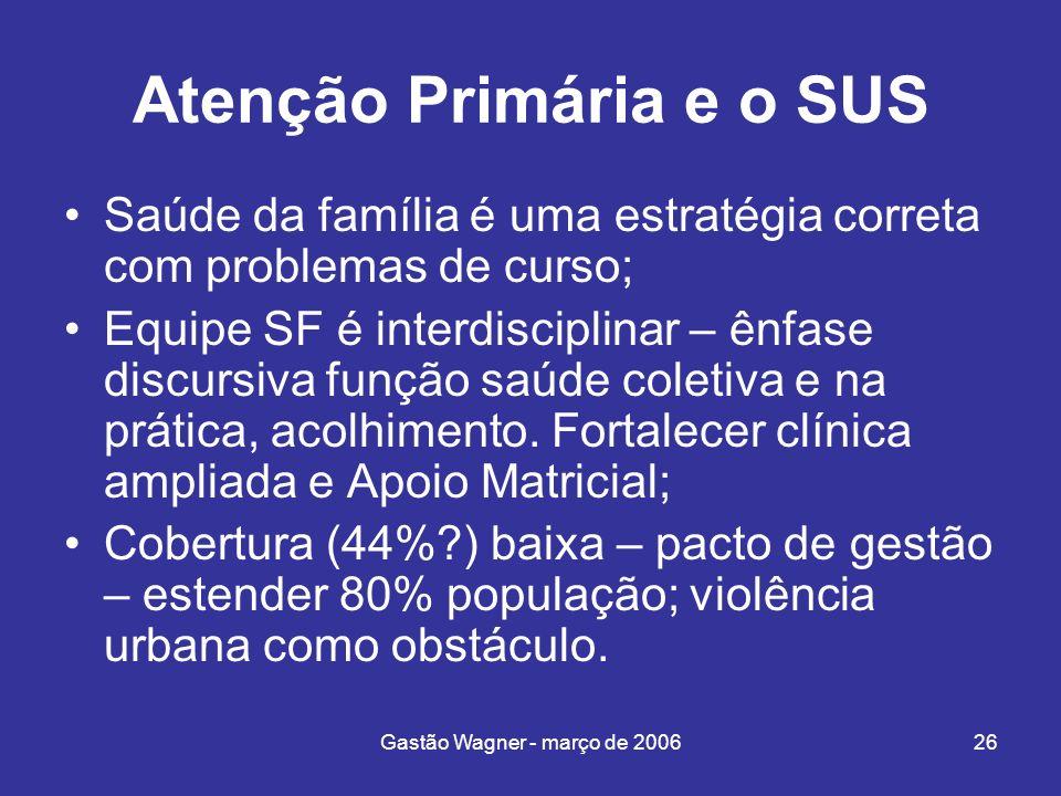 Gastão Wagner - março de 200626 Atenção Primária e o SUS Saúde da família é uma estratégia correta com problemas de curso; Equipe SF é interdisciplina