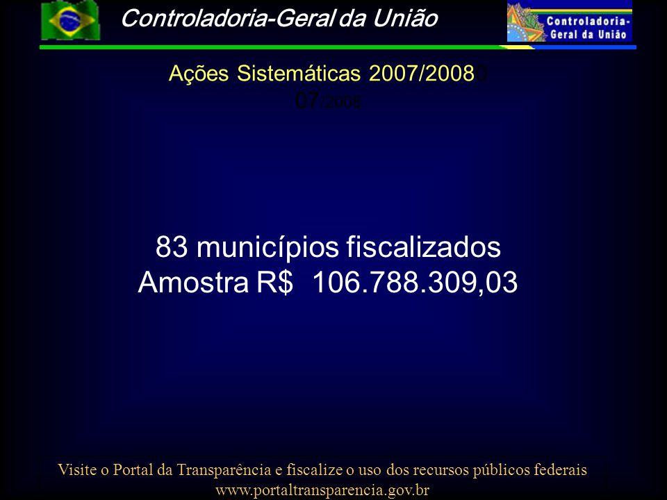 Controladoria-Geral da União Visite o Portal da Transparência e fiscalize o uso dos recursos públicos federais www.portaltransparencia.gov.br Ações Sistemáticas 2007/20080 07 /2008 83 municípios fiscalizados Amostra R$ 106.788.309,03