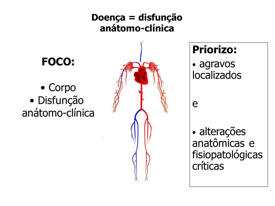 FOCO: Corpo Disfunção anátomo-clínica Doença = disfunção anátomo-clínica Priorizo: agravos localizados e alterações anatômicas e fisiopatológicas crít