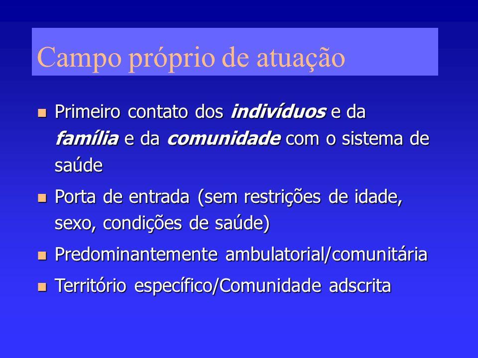 Campo de Atuação Campo próprio de atuação Primeiro contato dos indivíduos e da família e da comunidade com o sistema de saúde Primeiro contato dos ind