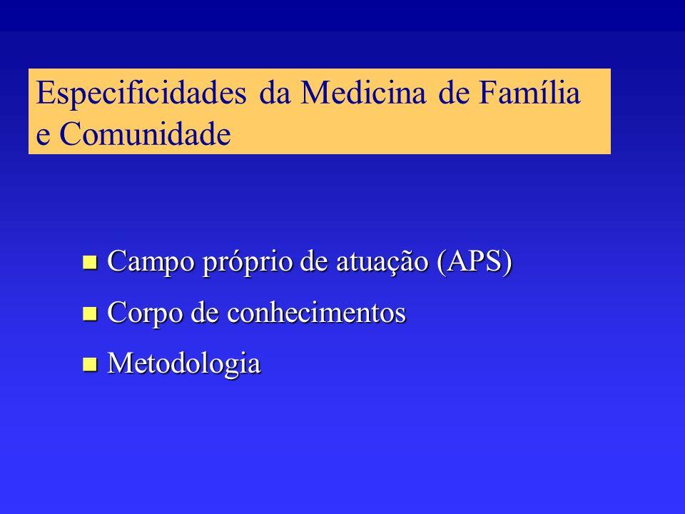 Campo próprio de atuação (APS) Campo próprio de atuação (APS) Corpo de conhecimentos Corpo de conhecimentos Metodologia Metodologia Especificidades da