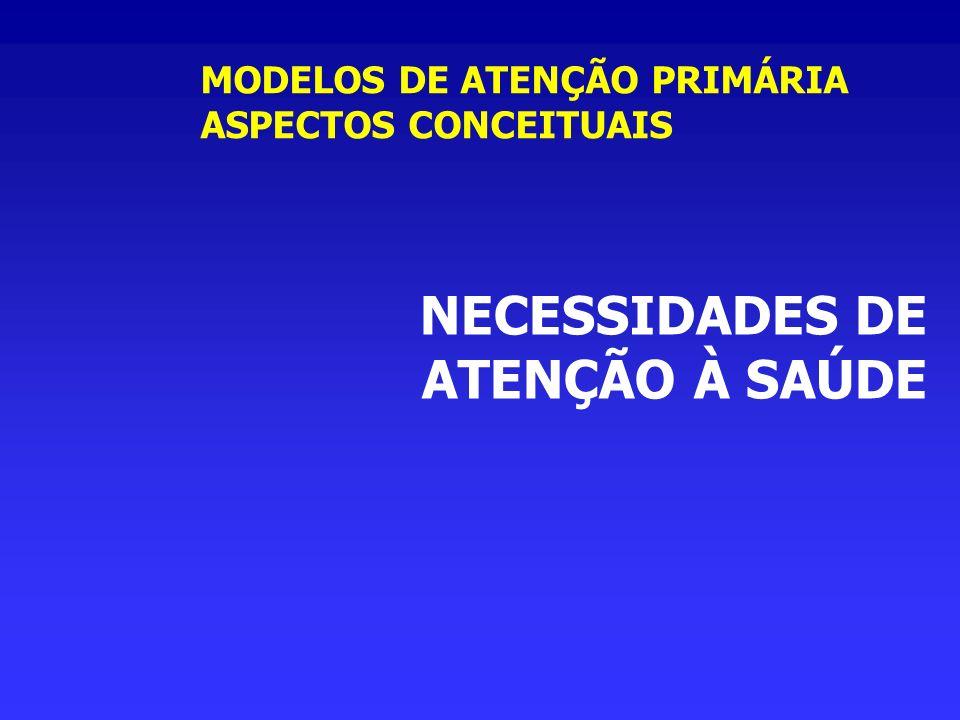NECESSIDADES DE ATENÇÃO À SAÚDE MODELOS DE ATENÇÃO PRIMÁRIA ASPECTOS CONCEITUAIS