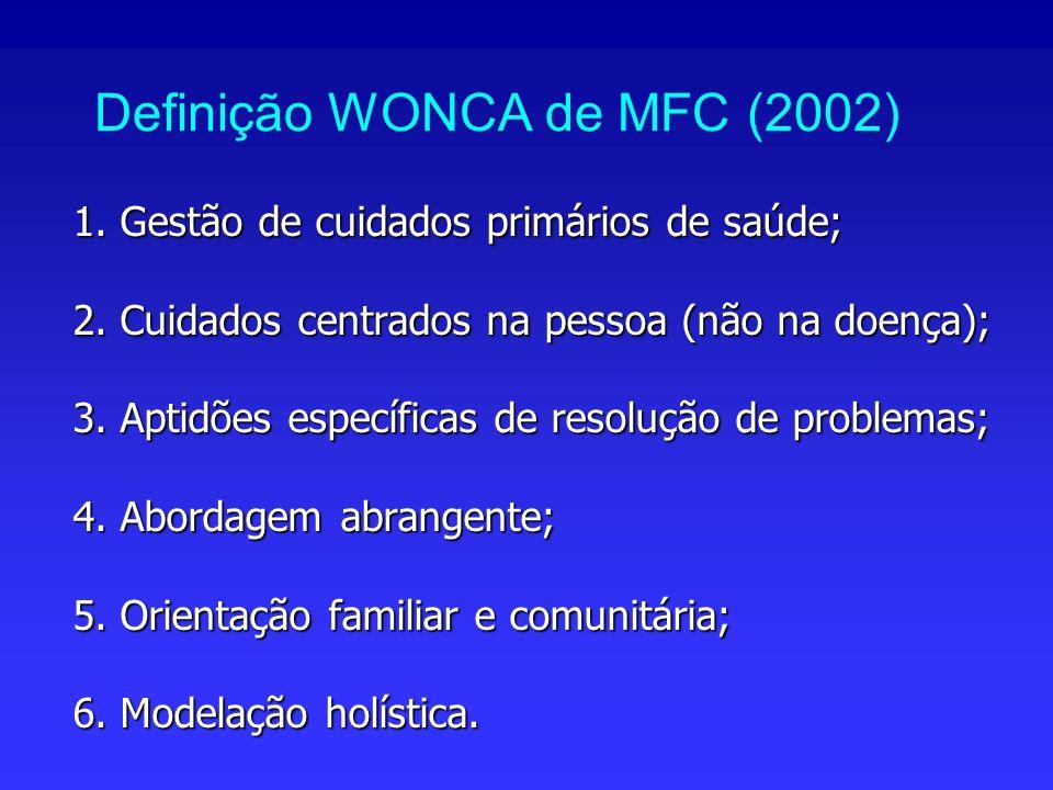 Definição WONCA de MFC (2002) 1. Gestão de cuidados primários de saúde; 2. Cuidados centrados na pessoa (não na doença); 3. Aptidões específicas de re