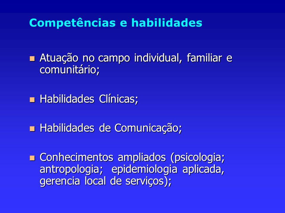 Atuação no campo individual, familiar e comunitário; Atuação no campo individual, familiar e comunitário; Habilidades Clínicas; Habilidades Clínicas;