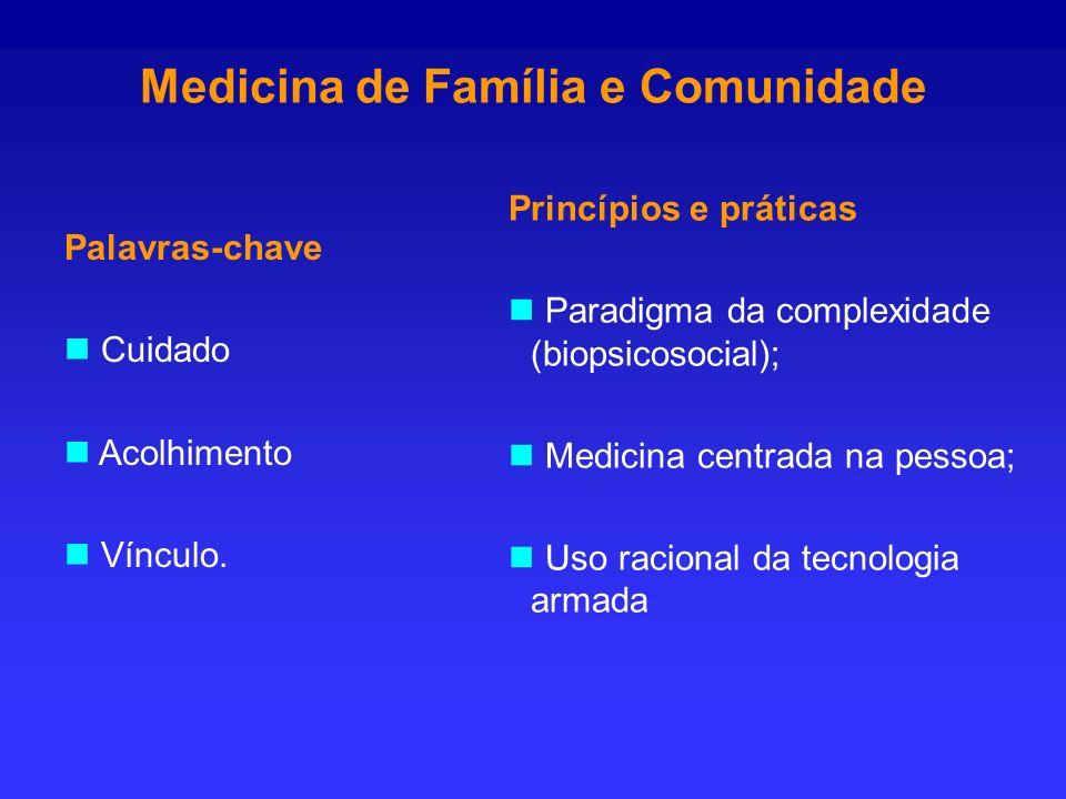 Medicina de Família e Comunidade Palavras-chave Cuidado Acolhimento Vínculo. Princípios e práticas Paradigma da complexidade (biopsicosocial); Medicin
