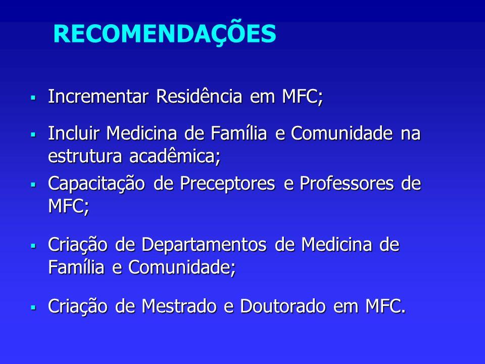 RECOMENDAÇÕES Incrementar Residência em MFC; Incrementar Residência em MFC; Incluir Medicina de Família e Comunidade na estrutura acadêmica; Incluir M
