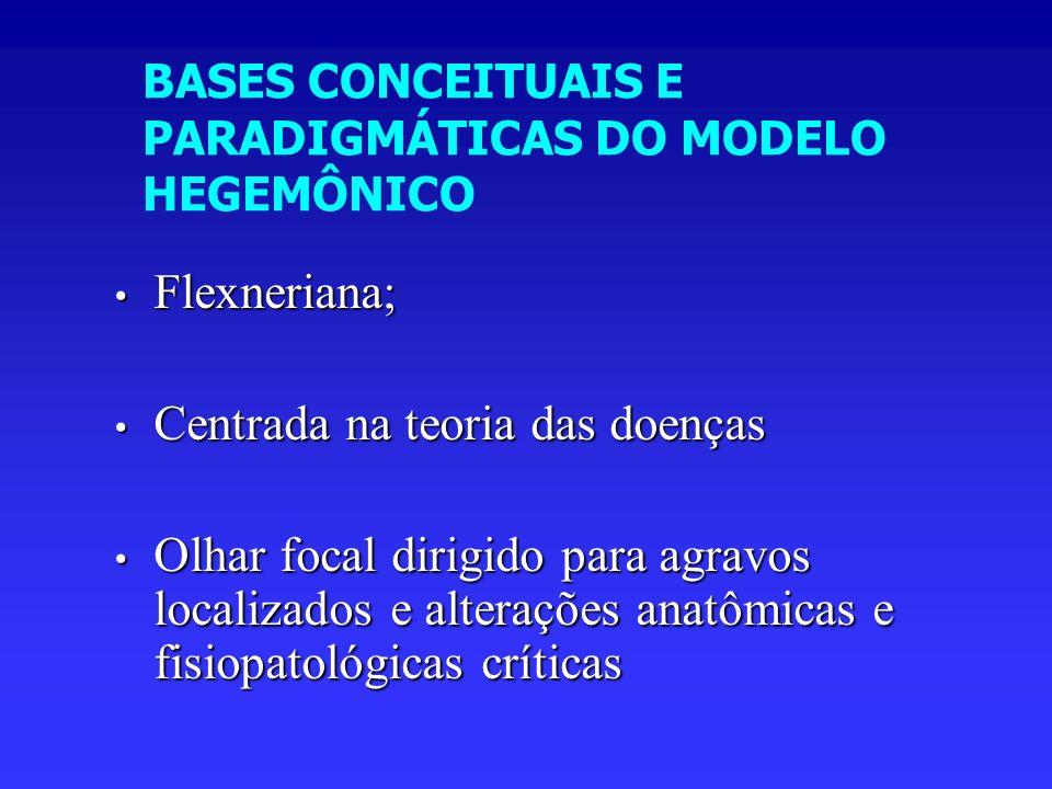 BASES CONCEITUAIS E PARADIGMÁTICAS DO MODELO HEGEMÔNICO Flexneriana; Flexneriana; Centrada na teoria das doenças Centrada na teoria das doenças Olhar