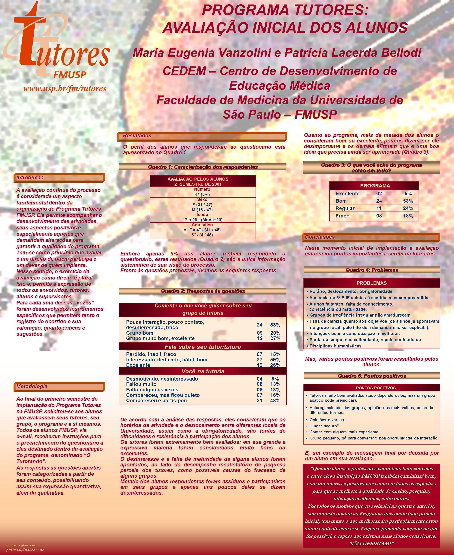 PROGRAMA TUTORES: AVALIAÇÃO INICIAL DOS ALUNOS Maria Eugenia Vanzolini e Patrícia Lacerda Bellodi CEDEM – Centro de Desenvolvimento de Educação Médica