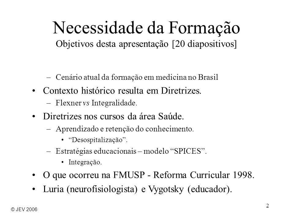 Cenário atual da formação em medicina no Brasil http://www.escolasmedicas.com.br/index.php