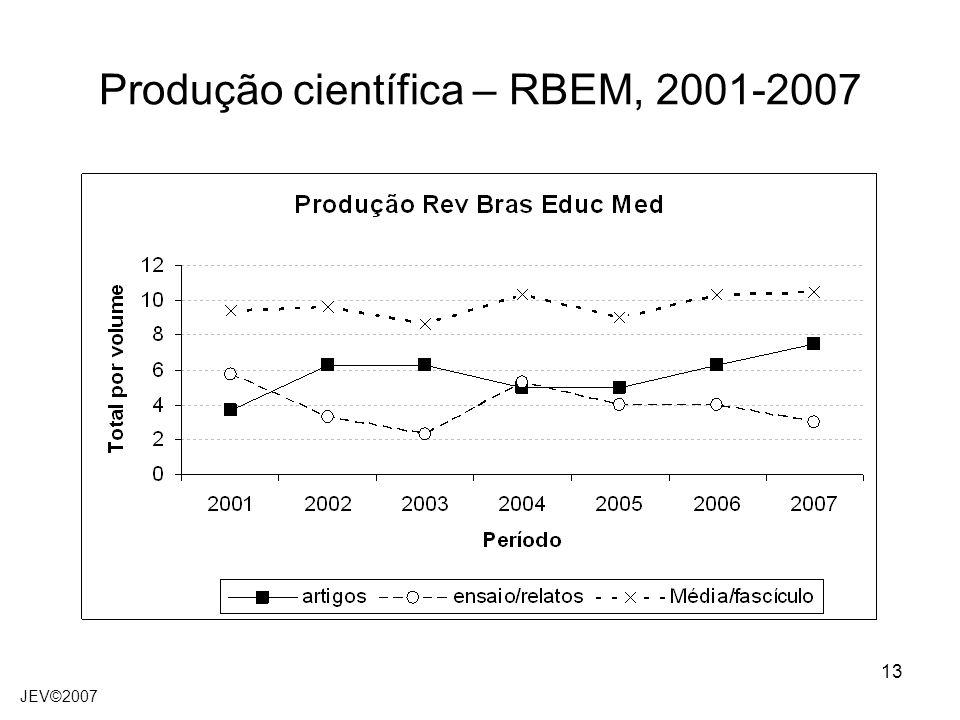13 Produção científica – RBEM, 2001-2007 JEV©2007