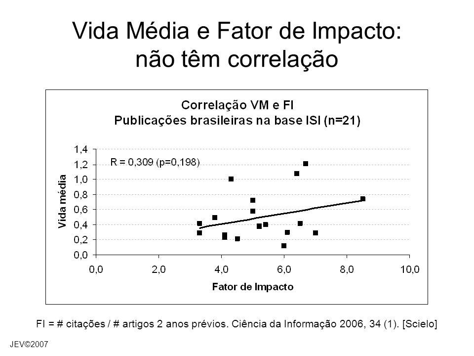 Vida Média e Fator de Impacto: não têm correlação FI = # citações / # artigos 2 anos prévios. Ciência da Informação 2006, 34 (1). [Scielo] JEV©2007
