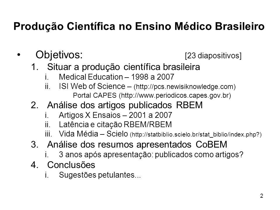 2 Produção Científica no Ensino Médico Brasileiro Objetivos: [23 diapositivos] 1.Situar a produção científica brasileira i.Medical Education – 1998 a