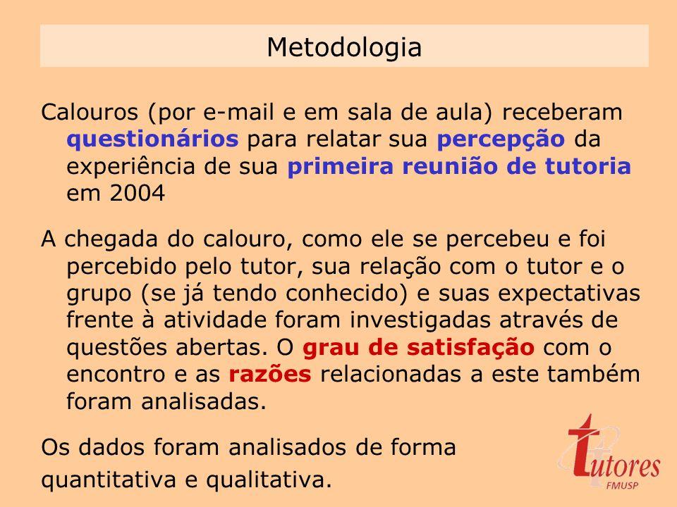 Metodologia Calouros (por e-mail e em sala de aula) receberam questionários para relatar sua percepção da experiência de sua primeira reunião de tutor