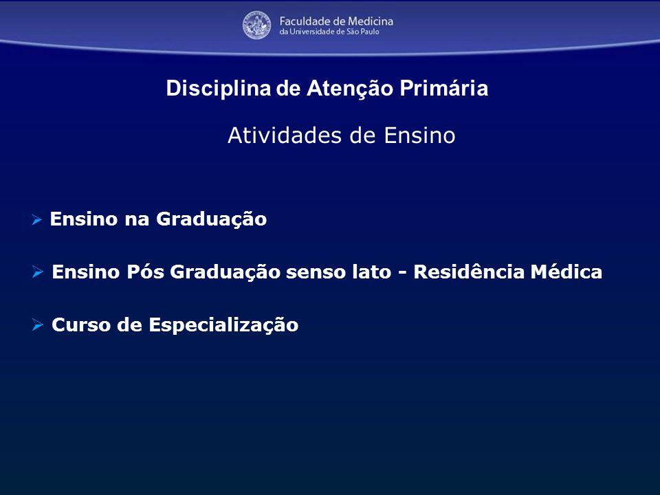4 Atividades de Ensino Ensino na Graduação Ensino Pós Graduação senso lato - Residência Médica Curso de Especialização Disciplina de Atenção Primária