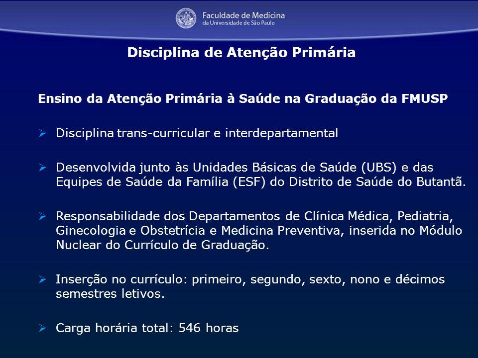 5 Ensino da Atenção Primária à Saúde na Graduação da FMUSP Disciplina trans-curricular e interdepartamental Desenvolvida junto às Unidades Básicas de
