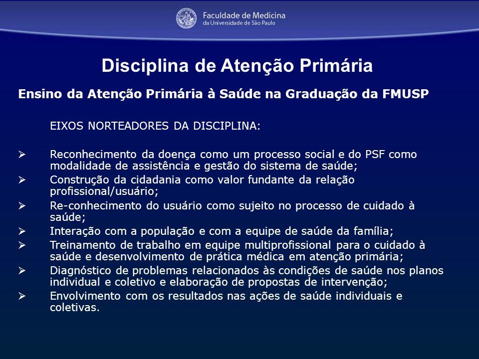 6 Ensino da Atenção Primária à Saúde na Graduação da FMUSP EIXOS NORTEADORES DA DISCIPLINA: Reconhecimento da doença como um processo social e do PSF