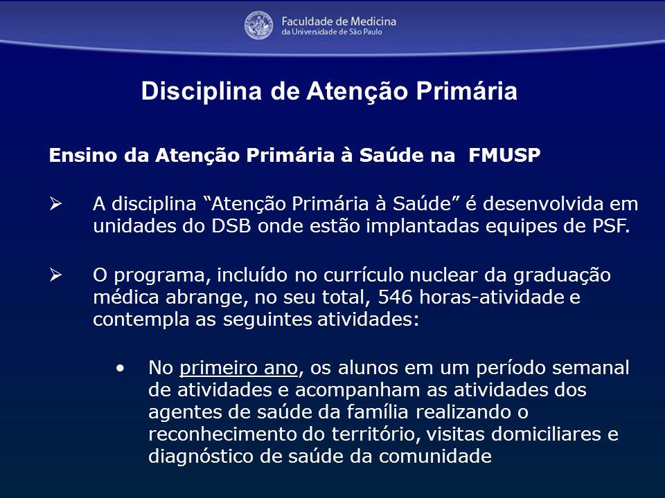 7 Ensino da Atenção Primária à Saúde na FMUSP A disciplina Atenção Primária à Saúde é desenvolvida em unidades do DSB onde estão implantadas equipes d
