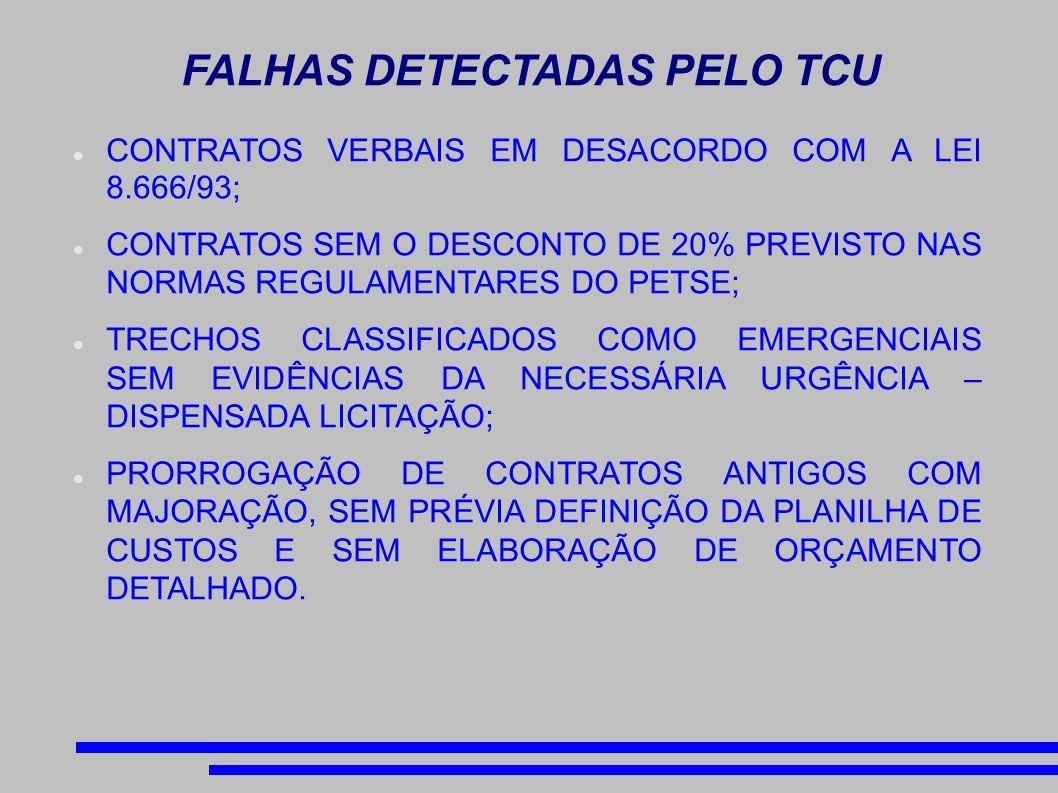 FALHAS DETECTADAS PELO TCU CONTRATOS VERBAIS EM DESACORDO COM A LEI 8.666/93; CONTRATOS SEM O DESCONTO DE 20% PREVISTO NAS NORMAS REGULAMENTARES DO PETSE; TRECHOS CLASSIFICADOS COMO EMERGENCIAIS SEM EVIDÊNCIAS DA NECESSÁRIA URGÊNCIA – DISPENSADA LICITAÇÃO; PRORROGAÇÃO DE CONTRATOS ANTIGOS COM MAJORAÇÃO, SEM PRÉVIA DEFINIÇÃO DA PLANILHA DE CUSTOS E SEM ELABORAÇÃO DE ORÇAMENTO DETALHADO.