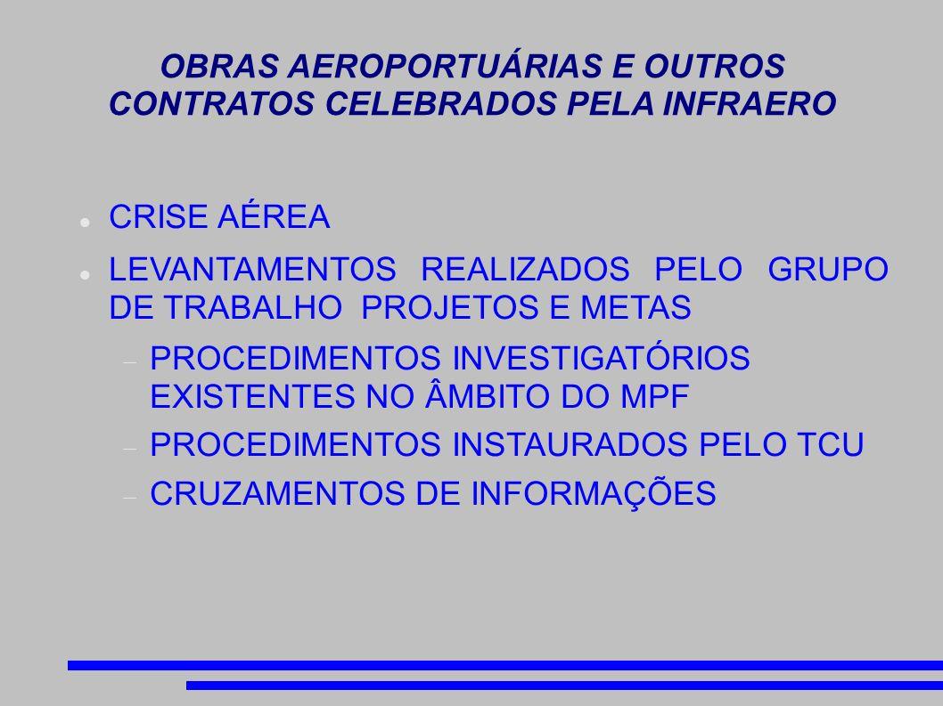 OBRAS AEROPORTUÁRIAS E OUTROS CONTRATOS CELEBRADOS PELA INFRAERO CRISE AÉREA LEVANTAMENTOS REALIZADOS PELO GRUPO DE TRABALHO PROJETOS E METAS PROCEDIMENTOS INVESTIGATÓRIOS EXISTENTES NO ÂMBITO DO MPF PROCEDIMENTOS INSTAURADOS PELO TCU CRUZAMENTOS DE INFORMAÇÕES