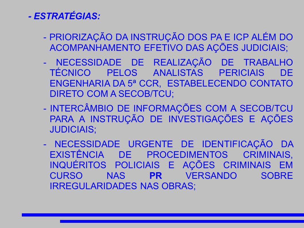 - ESTRATÉGIAS: - PRIORIZAÇÃO DA INSTRUÇÃO DOS PA E ICP ALÉM DO ACOMPANHAMENTO EFETIVO DAS AÇÕES JUDICIAIS; - NECESSIDADE DE REALIZAÇÃO DE TRABALHO TÉCNICO PELOS ANALISTAS PERICIAIS DE ENGENHARIA DA 5ª CCR, ESTABELECENDO CONTATO DIRETO COM A SECOB/TCU; - INTERCÂMBIO DE INFORMAÇÕES COM A SECOB/TCU PARA A INSTRUÇÃO DE INVESTIGAÇÕES E AÇÕES JUDICIAIS; - NECESSIDADE URGENTE DE IDENTIFICAÇÃO DA EXISTÊNCIA DE PROCEDIMENTOS CRIMINAIS, INQUÉRITOS POLICIAIS E AÇÕES CRIMINAIS EM CURSO NAS PR VERSANDO SOBRE IRREGULARIDADES NAS OBRAS;